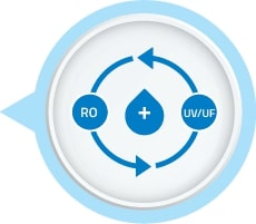 RO multistage purification